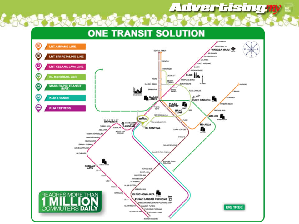 Main advertising line monorail malaysia