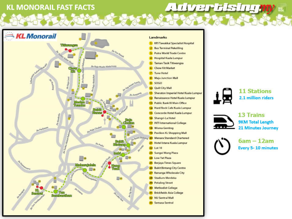 fast facts visitors monorail malaysia advertising